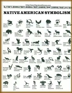 Native American life and culture has always fascinated me. Here are some Native American symbols