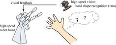 Robot hand wins at rock, paper, scissors every time (w/ Video)