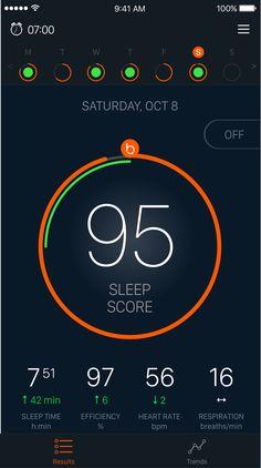 Beddit Sleep Monitor