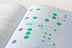 Detail of Branded Interactions – The book contains more than 150 designed diagrams...