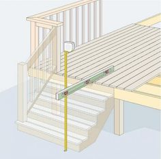 understand that the first riser will not be on your stringer — it is the distance between the top of the deck Porch Stairs, Exterior Stairs, Outdoor Stairs, Basement Stairs, Deck Steps, Wood Steps, Diy Porch, Diy Deck, Stair Rise And Run