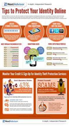 to Protect Yourself Against Identity Theft Online This is important! How to protect yourself from identity theft online. How to protect yourself from identity theft online. Security Tips, Online Security, Web Security, Security Service, Security Systems, Password Security, Web Design, 1000 Lifehacks, Marketing En Internet