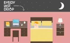 #Interactive #website  www.everylastdrop.co.uk  13/02/2013