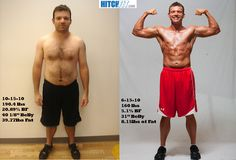 Hitch Fit Client Josh Sehorn Make Top 10 out of over 7000 for the Max Muscle Body Transformation .. simply AMAZING
