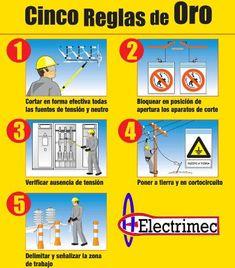 Riesgo Eléctrico: Como consignar una instalación eléctrica