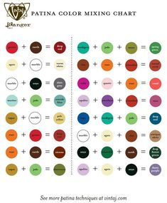 Create your own acrylic colors by blending what is already available. This handy Vintaj Patina Color Mixing Chart is a quick & easy way for you to blend colors already in our current Patina collection to create entirely NEW colors. Mixing Paint Colors, How To Mix Colors, Color Mixing Chart Acrylic, Patina Color, Patina Paint, Painting Tips, Painting Metal, Watercolor Painting, Color Theory