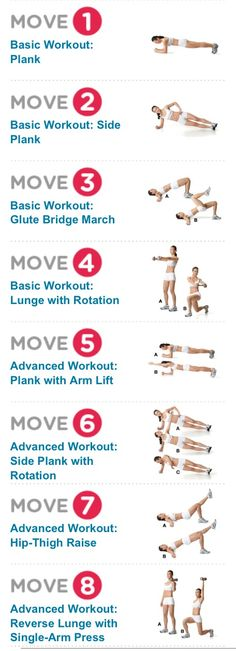 Flat belly in 6 weeks! Don't give up.