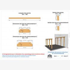 Le plan de votre CARPORT / PRÉAUX / AUVENT sur mesure Plan Carport, Simulation 3d, Plans, Car Shed, Wood Construction