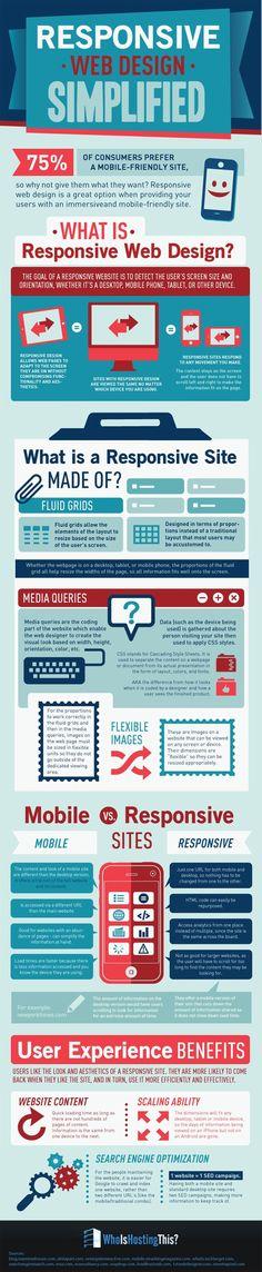 Una infografia per explicar què és el Responsive Web Design de manera simplificada #RWD #WebDesign #Mobile