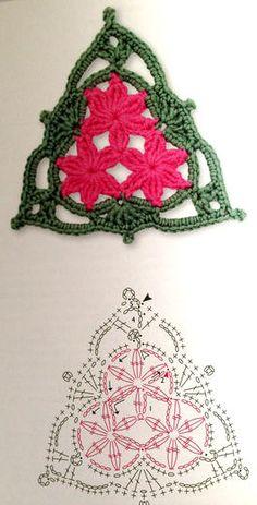 Square-flower-4 Crochet Triangle Pattern, Crochet Square Patterns, Crochet Diagram, Crochet Chart, Crochet Motif, Crochet Designs, Crochet Doilies, Crochet Flowers, Crochet Granny