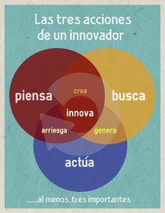 Tres acciones de un innovador #innovacion Google+