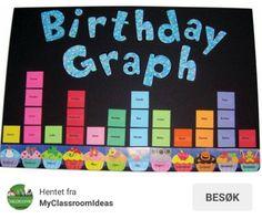 8 Best Miss Fayles Classroom Images Classroom Teacher Teaching