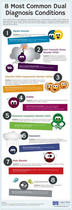 8 most common dual diagnosis disorders by betty