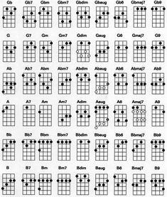 Ah, found some Ukulele Chord Charts