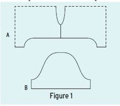 Designer Pam Allen explains sleeve caps and teaches you how to develop and chart them so that your sleeves will fit you perfectly, every tim...
