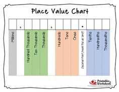 Place Value Charts  Kid Stuff    Math And School