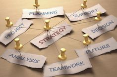 The invitation to participate in your firm's strategy planning is an honor. A bit of advance preparation will strengthen your ability to contribute.