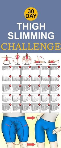 30 Day Thigh Slimming Challenge | Posted By: AdvancedWeightLossTips.com