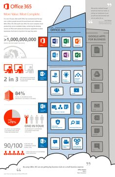 Office365 Infographic.  Downloaded today and already love it.  Able to put on both my PC and iPad!