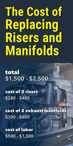 What does it cost to Replace Risers and Manifolds on a outboard sailboat motor? Read the article for a closer look at the numbers. Liveaboard Sailboat, Sailing Lessons, Closer, Sailors, This Or That Questions, Numbers, Travel Guides, Tips, Restoration