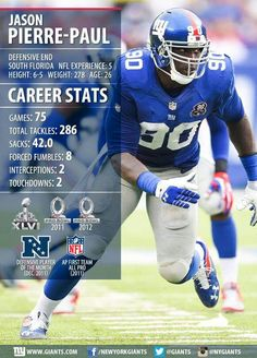 Jerseys NFL Wholesale - NY Giants on Pinterest | New York Giants, Odell Beckham Jr and ...