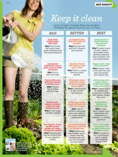 Better food choices.   |  Australian women's health