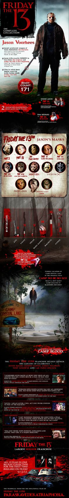 Infographic compiling every mask, weapon & dead body from all 12 Friday the 13th Films
