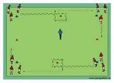 When you participate in soccer training, you will find that you are introduced to many different types of methods of play. One of the most important aspects of your soccer training regime is learning the basics of kicking the soccer b Soccer Dribbling Drills, Soccer Passing Drills, Football Coaching Drills, Soccer Training Drills, Soccer Drills For Kids, Football Workouts, Soccer Practice, Soccer Skills, Youth Soccer