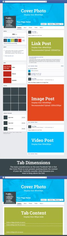 Как да се подготвим за новия дизайн на Facebook фен страниците в 4 лесни стъпки
