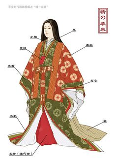 Heian Period Japan clear of the female dress. Commonly known as second single. Under clothes is Fei pants, jacket from the inside to the outside are small sleeve Heian Era, Heian Period, Kimono Japan, Japanese Kimono, Traditional Fashion, Traditional Outfits, Traditional Japanese, Historical Costume, Historical Clothing