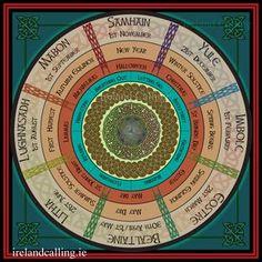 The Celtic Festivals calendar. Visit Ireland Calling for more information about the Celtic seasonal festivals .