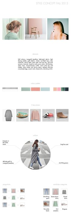 Template for Creating a Seasonal Style Concept