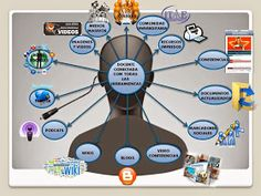 truquitosdeunaopositora: Resumen de trucos para SUPUESTOS PRÁCTICOS Map, Blog, Teaching Resources, Summary, Location Map, Maps
