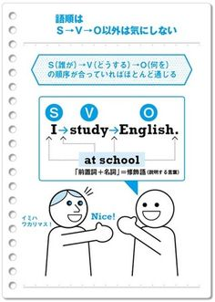 Learning Japanese With Audio – Which Is Best? Learn To English, Kids English, English Study, English Lessons, Language Study, English Language Learning, English Grammar, Teaching English, How To Speak Japanese