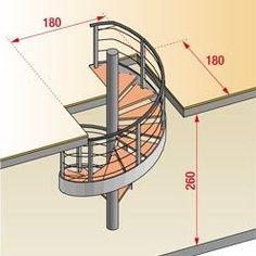 Calculer la taille d'une trémie nécessaire à la pose d'un escalier hélicoïdal