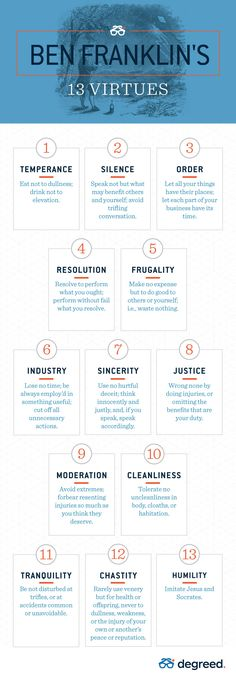 13 Important Life Virtues
