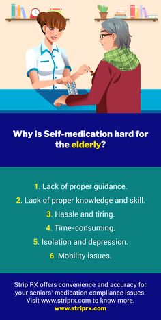 Why is Self-medication hard for the elderly? Pharmacy, Depression, Knowledge, Medical, Education, Medical Doctor, Consciousness, Apothecary