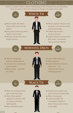 As well as greeting the guide helps the dress code weary figure out what to wear for formal events Rockabilly, Rock And Roll, Interview Dress, Etiquette And Manners, Fashion Vocabulary, Men Style Tips, Event Dresses, Look At You, Gentleman Style