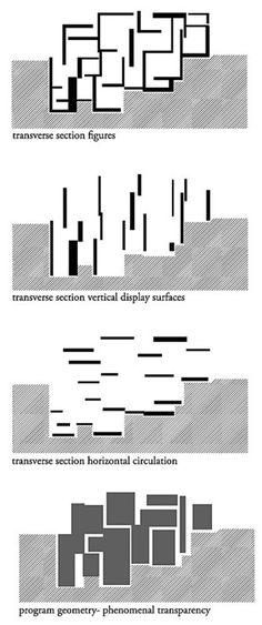 circulation diagram   Tumblr