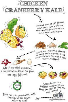 chicken cranberry kale Dog Treat Recipes, Fruit Recipes, Vegetable Recipes, Cooking Recipes, Homemade Dog Treats, Healthy Dog Treats, Chicken And Wild Rice, Mini Muffin Pan, Gluten Free Muffins