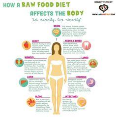 Benefits of raw food diet. #eatclean