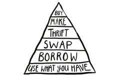 Low waste quotes 5 things you can do for fashion revolution week Sustainable Living, Sustainable Fashion, Sustainable Energy, Cool Words, Wise Words, Save The Planet, Live Life, Good To Know, Thrifting