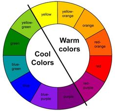 Color Theory For Photographers (Updated color-wheel-Warm-cool Hair Color Wheel, Colour Wheel Theory, Color Wheel Art, Color Terciario, Colour Board, Hair Colour, Tertiary Color, Color Mixing Chart, Warm And Cool Colors