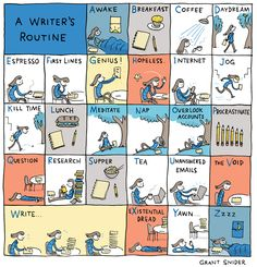 Cartoonist Grant Snider of Incidental Comics drew this fantastic panel explaining a writer's routine . Writing Humor, Writing Quotes, Writing Advice, Writing A Book, Writing Prompts, Writing Comics, Story Prompts, Literary Quotes, Email Writing