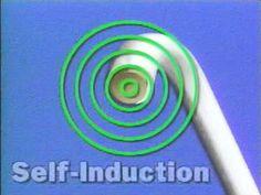 Electric Theory   AC circuits
