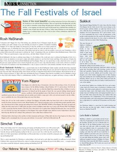 The Fall Festivals of Israel  September 16-18, 2012 Rosh HaShannah  Tuesday, September 25, 2012, Yom Kippur  September 30 - October 7, 2012 Sukkot