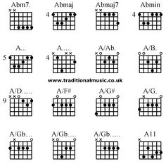 Pin on Chords