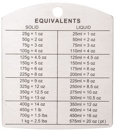 Thought I'd pin this handy conversion chart because I sometimes post recipes using metric measurements  :)