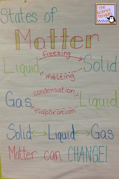 The Science Penguin: States of Matter Anchor Chart
