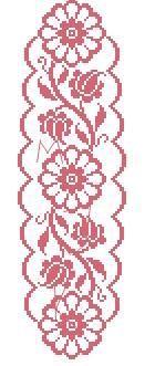 Crochet Art, Crochet Doilies, Crochet Needles, Crochet Stitches, Doily Patterns, Crochet Patterns, Cross Stitching, Cross Stitch Embroidery, Cross Stitch Designs